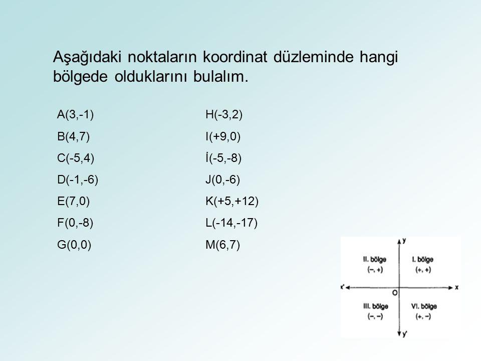 Aşağıdaki noktaların koordinat düzleminde hangi bölgede olduklarını bulalım. A(3,-1) B(4,7) C(-5,4) D(-1,-6) E(7,0) F(0,-8) G(0,0) H(-3,2) I(+9,0) İ(-