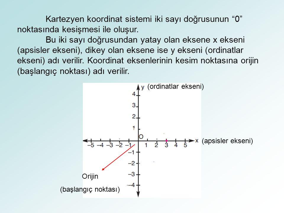 """Kartezyen koordinat sistemi iki sayı doğrusunun """"0"""" noktasında kesişmesi ile oluşur. Bu iki sayı doğrusundan yatay olan eksene x ekseni (apsisler ekse"""