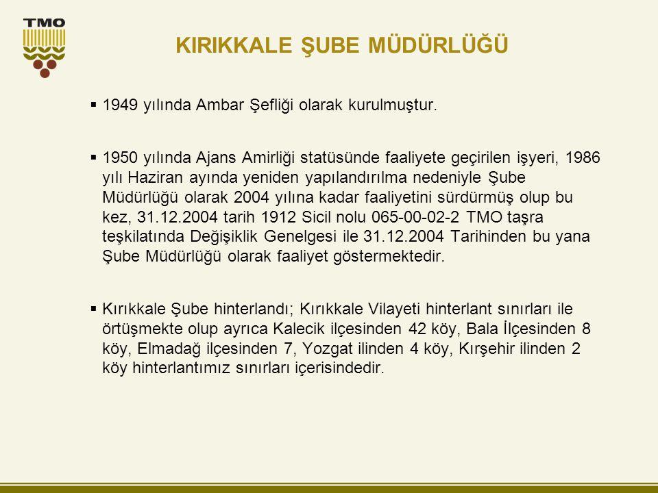  1949 yılında Ambar Şefliği olarak kurulmuştur.  1950 yılında Ajans Amirliği statüsünde faaliyete geçirilen işyeri, 1986 yılı Haziran ayında yeniden