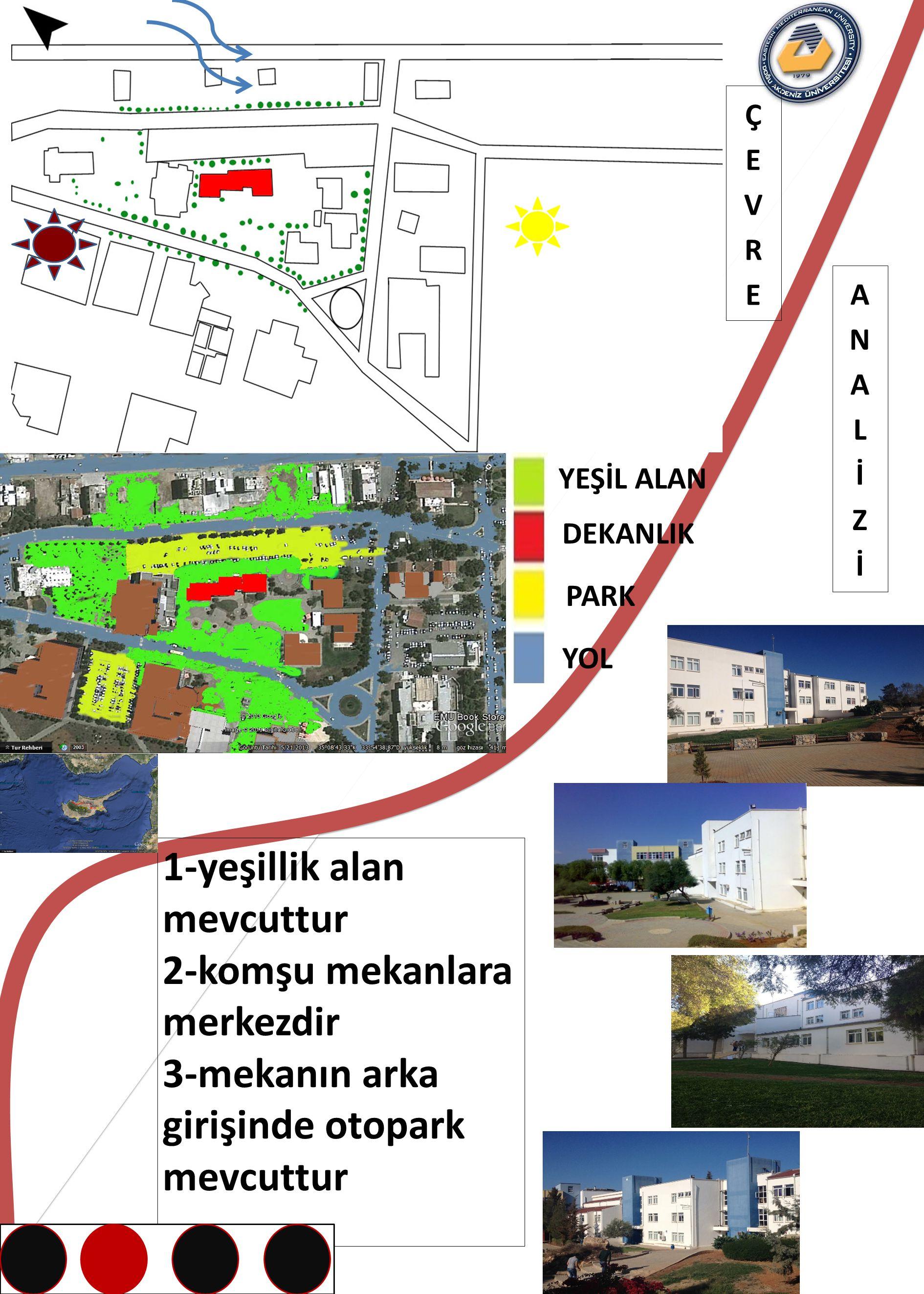 1-yeşillik alan mevcuttur 2-komşu mekanlara merkezdir 3-mekanın arka girişinde otopark mevcuttur YEŞİL ALAN DEKANLIK PARK YOL