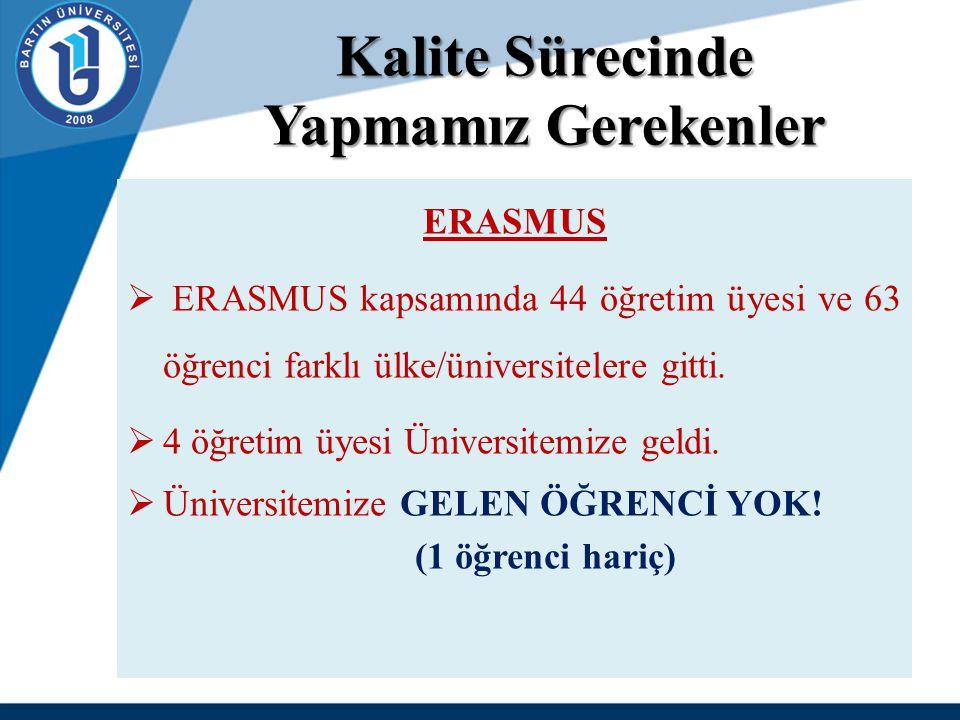 Kalite Sürecinde Yapmamız Gerekenler ERASMUS  ERASMUS kapsamında 44 öğretim üyesi ve 63 öğrenci farklı ülke/üniversitelere gitti.  4 öğretim üyesi Ü