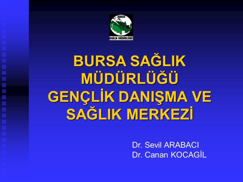 BURSA SAĞLIK MÜDÜRLÜĞÜ GENÇLİK DANIŞMA VE SAĞLIK MERKEZİ Dr. Sevil ARABACI Dr. Canan KOCAGİL