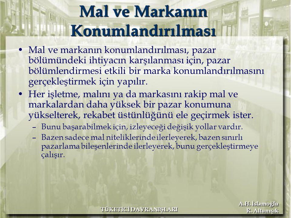 A.H. İslamoğlu R. Altunışık TÜKETİCİ DAVRANIŞLARI Mal ve Markanın Konumlandırılması Mal ve markanın konumlandırılması, pazar bölümündeki ihtiyacın kar