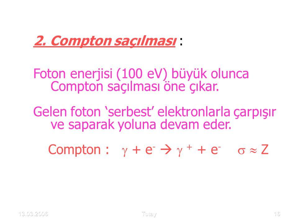 13.03.2006Tutay16 2. Compton saçılması : Foton enerjisi (100 eV) büyük olunca Compton saçılması öne çıkar. Gelen foton 'serbest' elektronlarla çarpışı