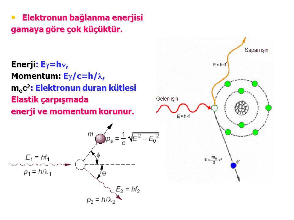 Elektronun bağlanma enerjisi Elektronun bağlanma enerjisi gamaya göre çok küçüktür. Enerji: E  =h, Momentum: E  /c=h/, m e c 2 : Elektronun duran kü