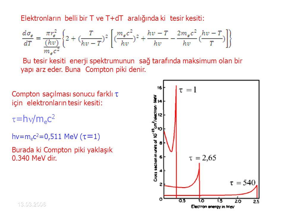 13.03.2006Tutay22 Elektronların belli bir T ve T+dT aralığında ki tesir kesiti: Bu tesir kesiti enerji spektrumunun sağ tarafında maksimum olan bir ya