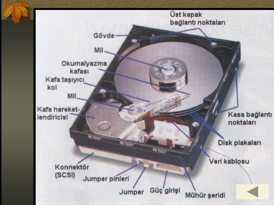 SCSI Nedir.