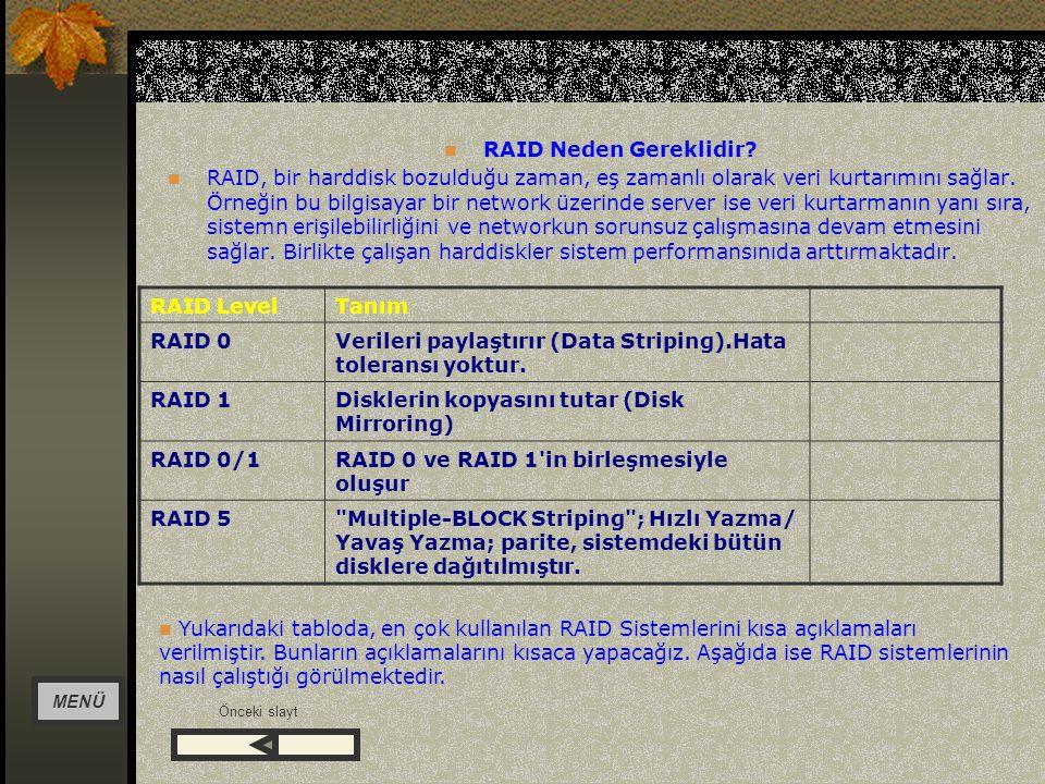 RAID Hakkında Temel Bilgiler RAID, sunucu bilgisayarlarda kullanılan vazgeçilmez bir sistemdir.
