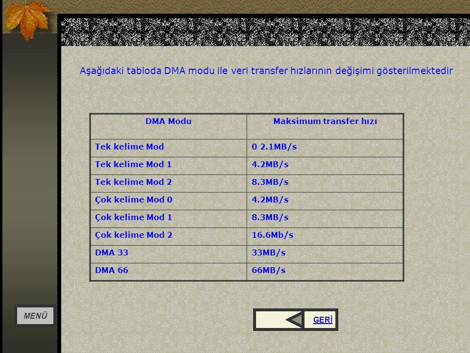 DMA ModuMaksimum transfer hızı Tek kelime Mod0 2.1MB/s Tek kelime Mod 14.2MB/s Tek kelime Mod 28.3MB/s Çok kelime Mod 04.2MB/s Çok kelime Mod 18.3MB/s Çok kelime Mod 216.6Mb/s DMA 3333MB/s DMA 6666MB/s Aşağıdaki tabloda DMA modu ile veri transfer hızlarının değişimi gösterilmektedir MENÜ GERİ