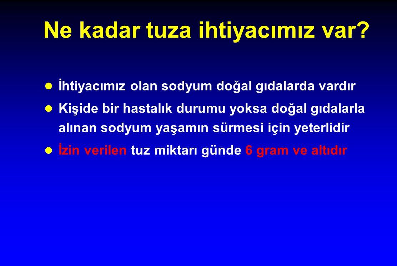 Ne kadar tuz alıyoruz l Batı toplumlarında günlük tuz alımı ortalama 9-12 gram l Hipertansiyon diyetinde izin verilen miktar 5-6 gram l Türkiye'de günlük tuz alımı ortalama 18 gram