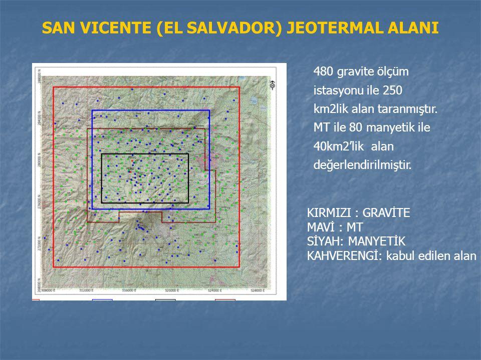 SAN VICENTE (EL SALVADOR) JEOTERMAL ALANI KIRMIZI : GRAVİTE MAVİ : MT SİYAH: MANYETİK KAHVERENGİ: kabul edilen alan 480 gravite ölçüm istasyonu ile 25