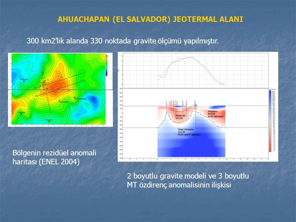 AHUACHAPAN (EL SALVADOR) JEOTERMAL ALANI 300 km2'lik alanda 330 noktada gravite ölçümü yapılmıştır. Bölgenin rezidüel anomali haritası (ENEL 2004) 2 b