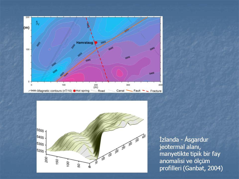 İzlanda - Ásgardur jeotermal alanı, manyetikte tipik bir fay anomalisi ve ölçüm profilleri (Ganbat, 2004)