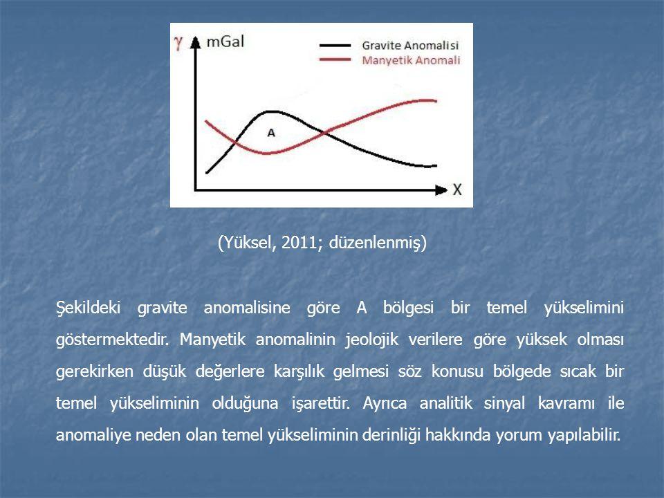 (Yüksel, 2011; düzenlenmiş) Şekildeki gravite anomalisine göre A bölgesi bir temel yükselimini göstermektedir. Manyetik anomalinin jeolojik verilere g