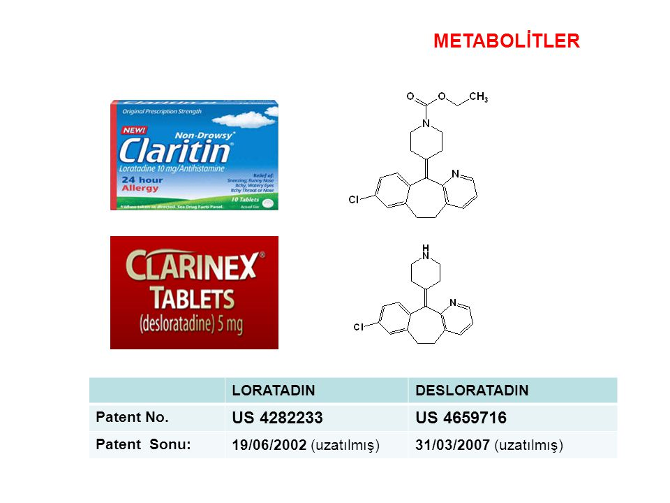 METABOLİTLER LORATADINDESLORATADIN Patent No. US 4282233US 4659716 Patent Sonu: 19/06/2002 (uzatılmış)31/03/2007 (uzatılmış)