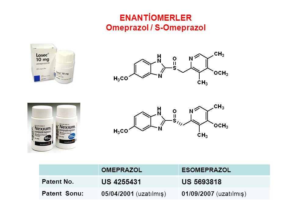 ENANTİOMERLER Omeprazol / S-Omeprazol OMEPRAZOLESOMEPRAZOL Patent No. US 4255431US 5693818 Patent Sonu: 05/04/2001 (uzatılmış)01/09/2007 (uzatılmış)