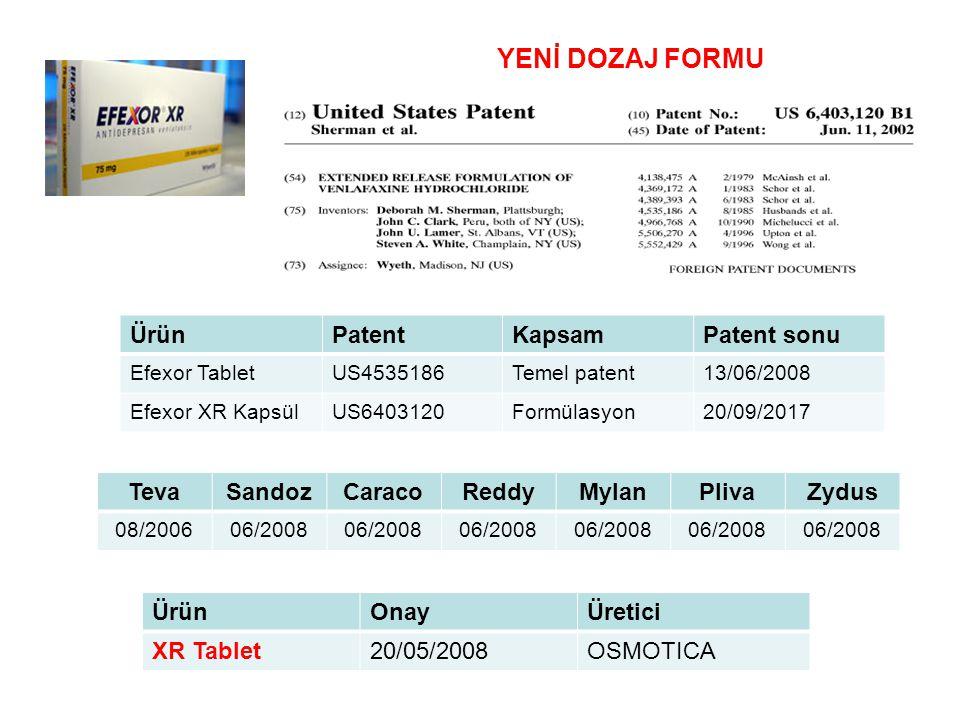 ÜrünPatentKapsamPatent sonu Efexor TabletUS4535186Temel patent13/06/2008 Efexor XR KapsülUS6403120Formülasyon20/09/2017 TevaSandozCaracoReddyMylanPliv