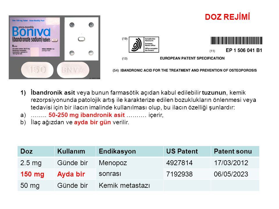 DOZ REJİMİ DozKullanımEndikasyonUS PatentPatent sonu 2.5 mgGünde birMenopoz sonrası 492781417/03/2012 150 mgAyda bir719293806/05/2023 50 mgGünde birKe