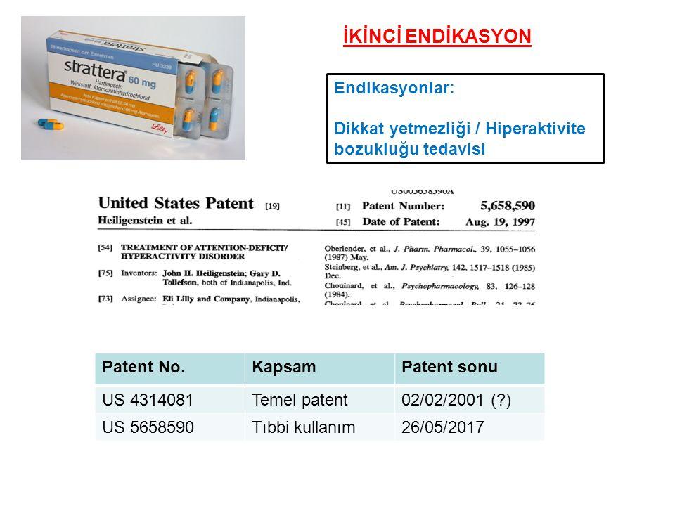 İKİNCİ ENDİKASYON Endikasyonlar: Dikkat yetmezliği / Hiperaktivite bozukluğu tedavisi Patent No.KapsamPatent sonu US 4314081Temel patent02/02/2001 (?)