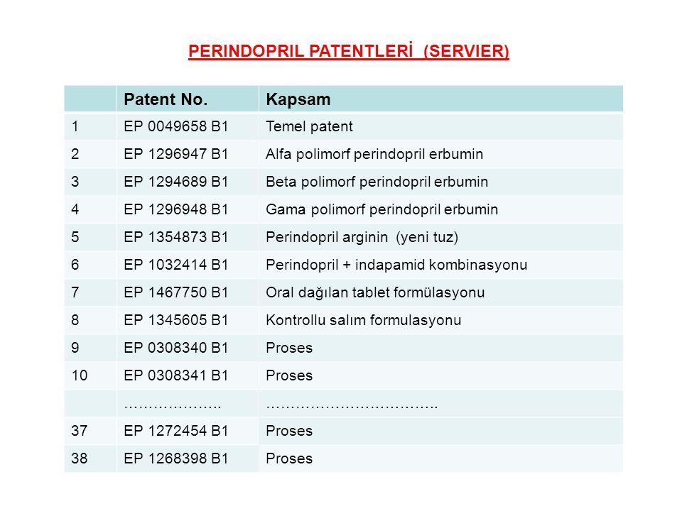 Patent No.Kapsam 1EP 0049658 B1Temel patent 2EP 1296947 B1Alfa polimorf perindopril erbumin 3EP 1294689 B1Beta polimorf perindopril erbumin 4EP 129694