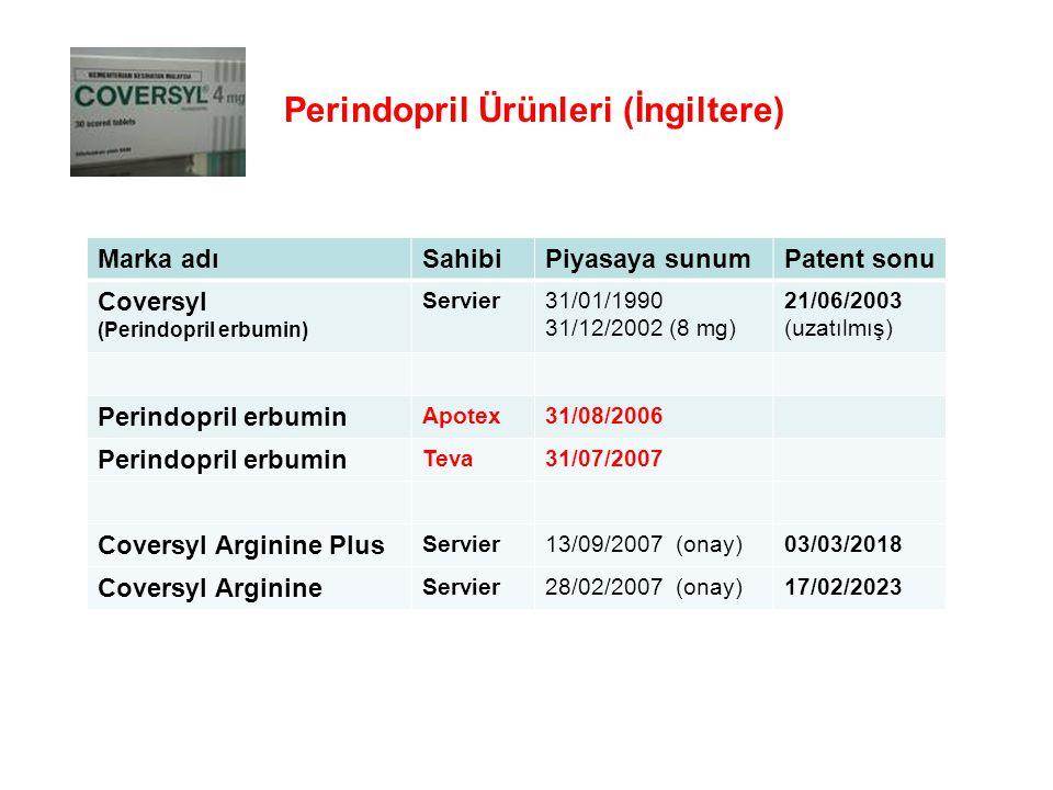 Marka adıSahibiPiyasaya sunumPatent sonu Coversyl (Perindopril erbumin) Servier31/01/1990 31/12/2002 (8 mg) 21/06/2003 (uzatılmış) Perindopril erbumin
