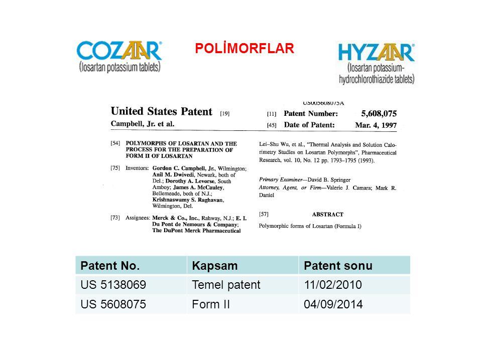 Patent No.KapsamPatent sonu US 5138069Temel patent11/02/2010 US 5608075Form II04/09/2014 POLİMORFLAR