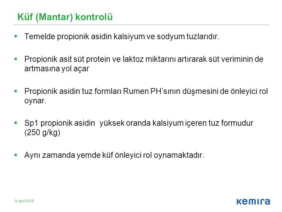 9 April 2015 Küf (Mantar) kontrolü  Temelde propionik asidin kalsiyum ve sodyum tuzlarıdır.  Propionik asit süt protein ve laktoz miktarını artırara