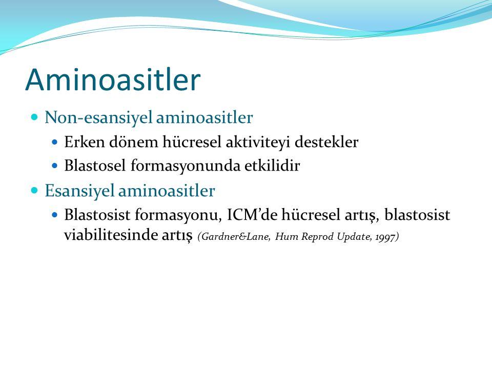 Aminoasitler Non-esansiyel aminoasitler Erken dönem hücresel aktiviteyi destekler Blastosel formasyonunda etkilidir Esansiyel aminoasitler Blastosist