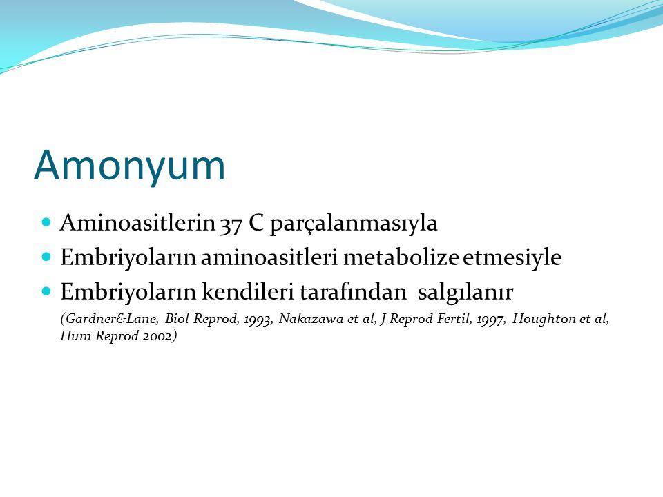 Amonyum Aminoasitlerin 37 C parçalanmasıyla Embriyoların aminoasitleri metabolize etmesiyle Embriyoların kendileri tarafından salgılanır (Gardner&Lane