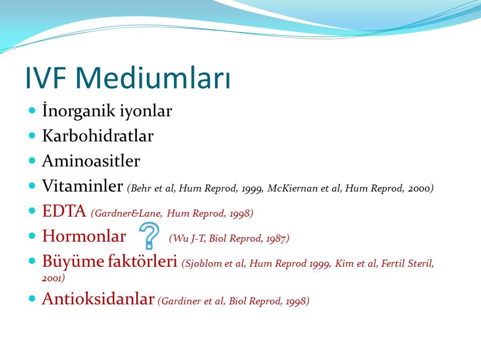 IVF Mediumları İnorganik iyonlar Karbohidratlar Aminoasitler Vitaminler (Behr et al, Hum Reprod, 1999, McKiernan et al, Hum Reprod, 2000) EDTA (Gardne