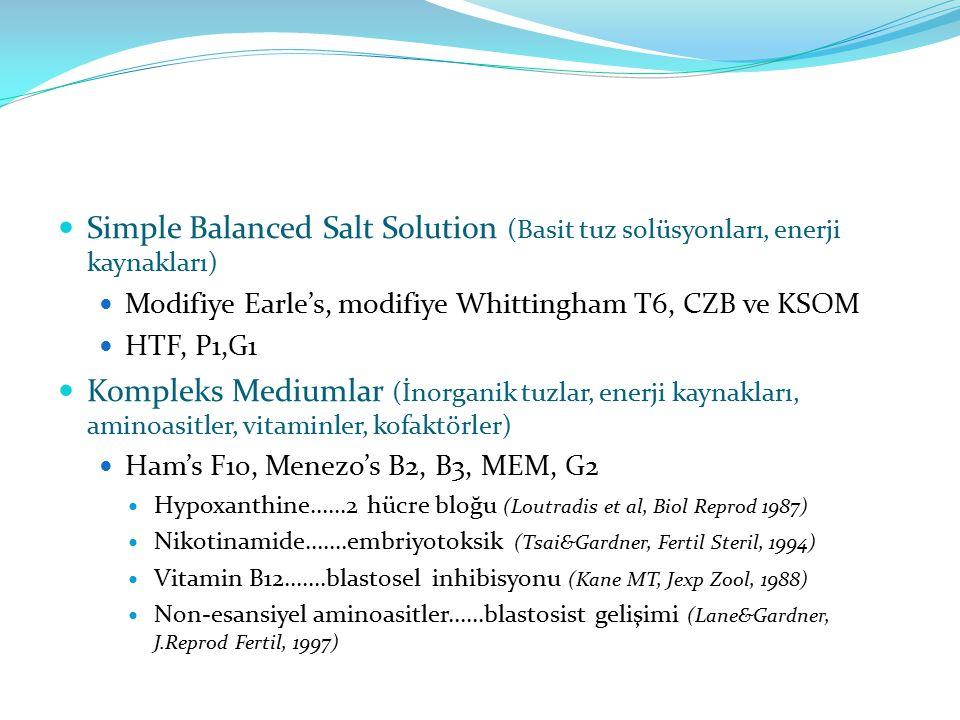 Simple Balanced Salt Solution (Basit tuz solüsyonları, enerji kaynakları) Modifiye Earle's, modifiye Whittingham T6, CZB ve KSOM HTF, P1,G1 Kompleks M