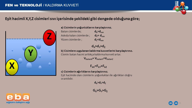 FEN ve TEKNOLOJİ / KALDIRMA KUVVETİ 11 Eşit hacimli X,Y,Z cisimleri sıvı içerisinde şekildeki gibi dengede olduğuna göre; X Y Z a) Cisimlerin yoğunluk