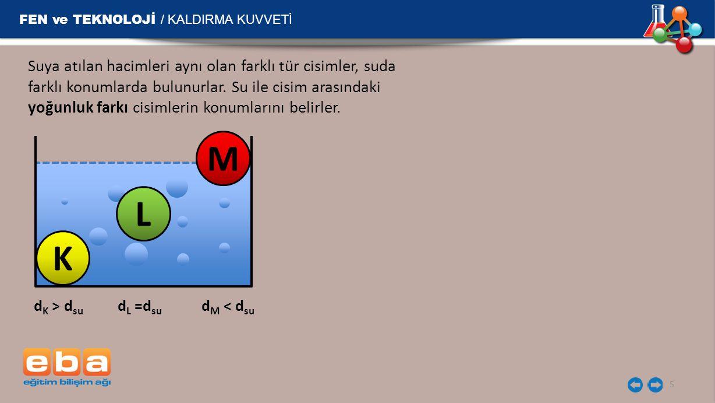 FEN ve TEKNOLOJİ / KALDIRMA KUVVETİ 5 Suya atılan hacimleri aynı olan farklı tür cisimler, suda farklı konumlarda bulunurlar. Su ile cisim arasındaki