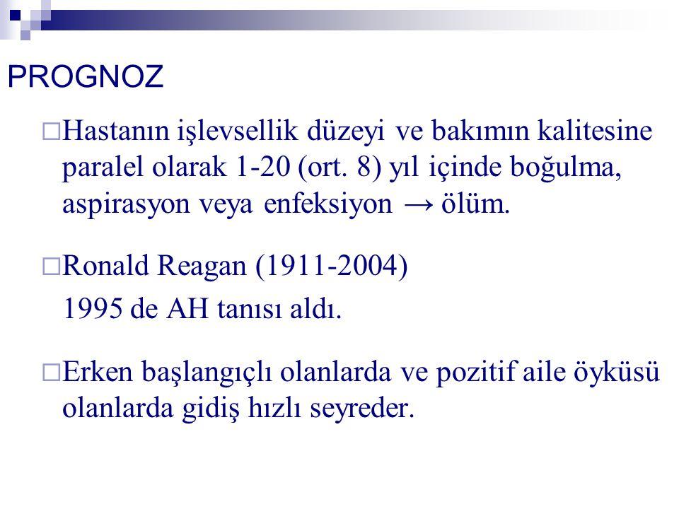 PROGNOZ  Hastanın işlevsellik düzeyi ve bakımın kalitesine paralel olarak 1-20 (ort.