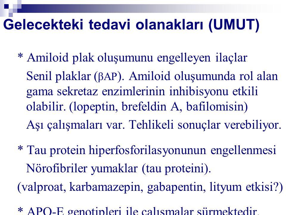Gelecekteki tedavi olanakları (UMUT) * Amiloid plak oluşumunu engelleyen ilaçlar Senil plaklar ( βAP ). Amiloid oluşumunda rol alan gama sekretaz enzi