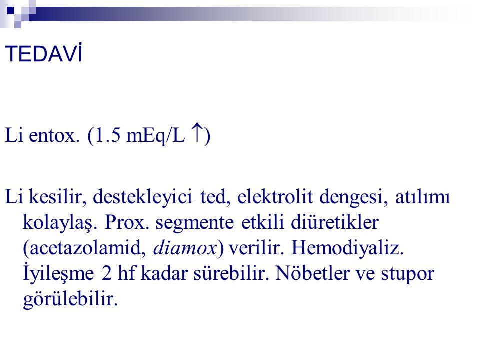 TEDAVİ Li entox.(1.5 mEq/L  ) Li kesilir, destekleyici ted, elektrolit dengesi, atılımı kolaylaş.