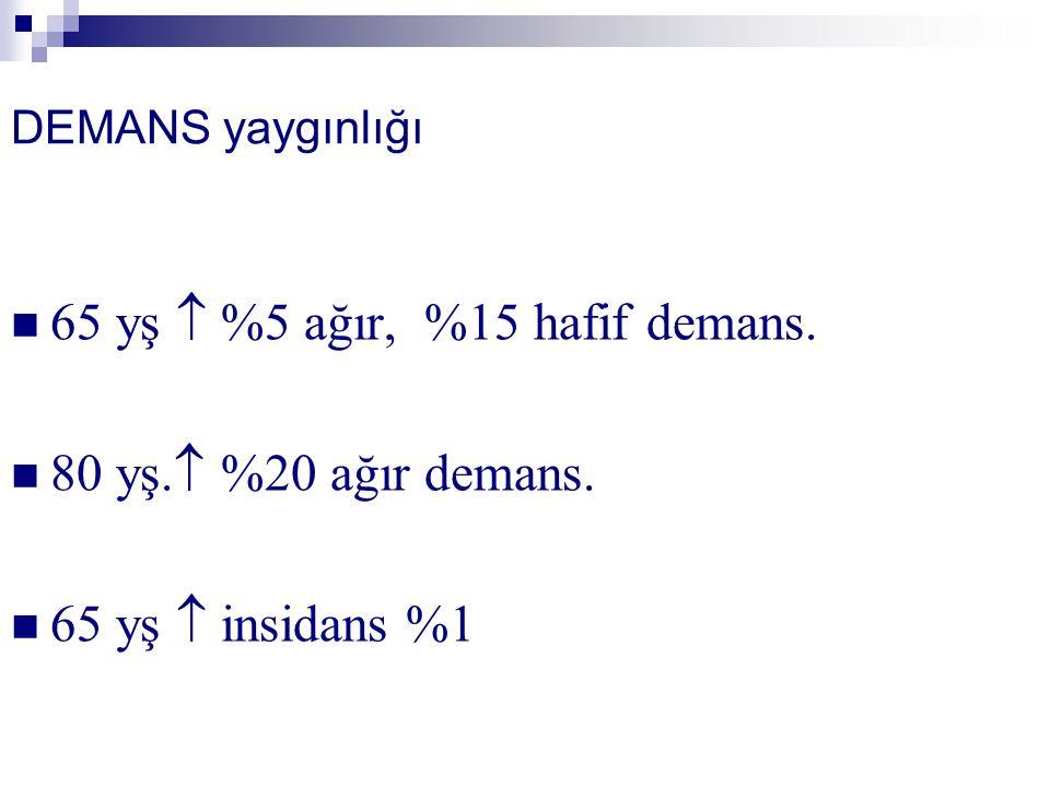 DEMANS yaygınlığı 65 yş  %5 ağır, %15 hafif demans. 80 yş.  %20 ağır demans. 65 yş  insidans %1