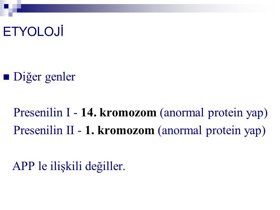 ETYOLOJİ Diğer genler Presenilin I - 14. kromozom (anormal protein yap) Presenilin II - 1. kromozom (anormal protein yap) APP le ilişkili değiller.