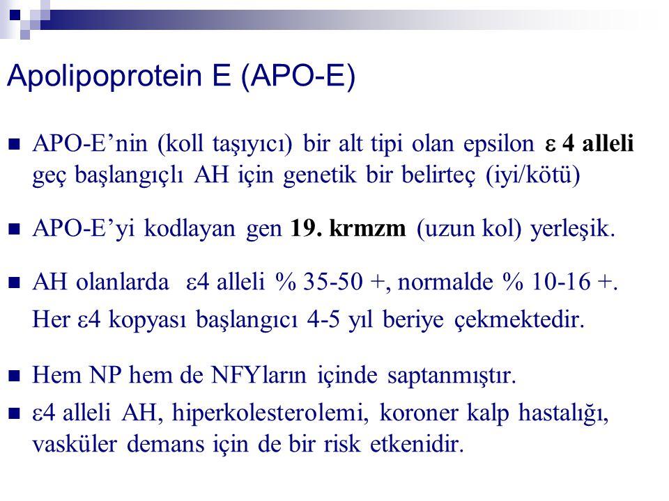 Apolipoprotein E (APO-E) APO-E'nin (koll taşıyıcı) bir alt tipi olan epsilon  4 alleli geç başlangıçlı AH için genetik bir belirteç (iyi/kötü) APO-E'yi kodlayan gen 19.