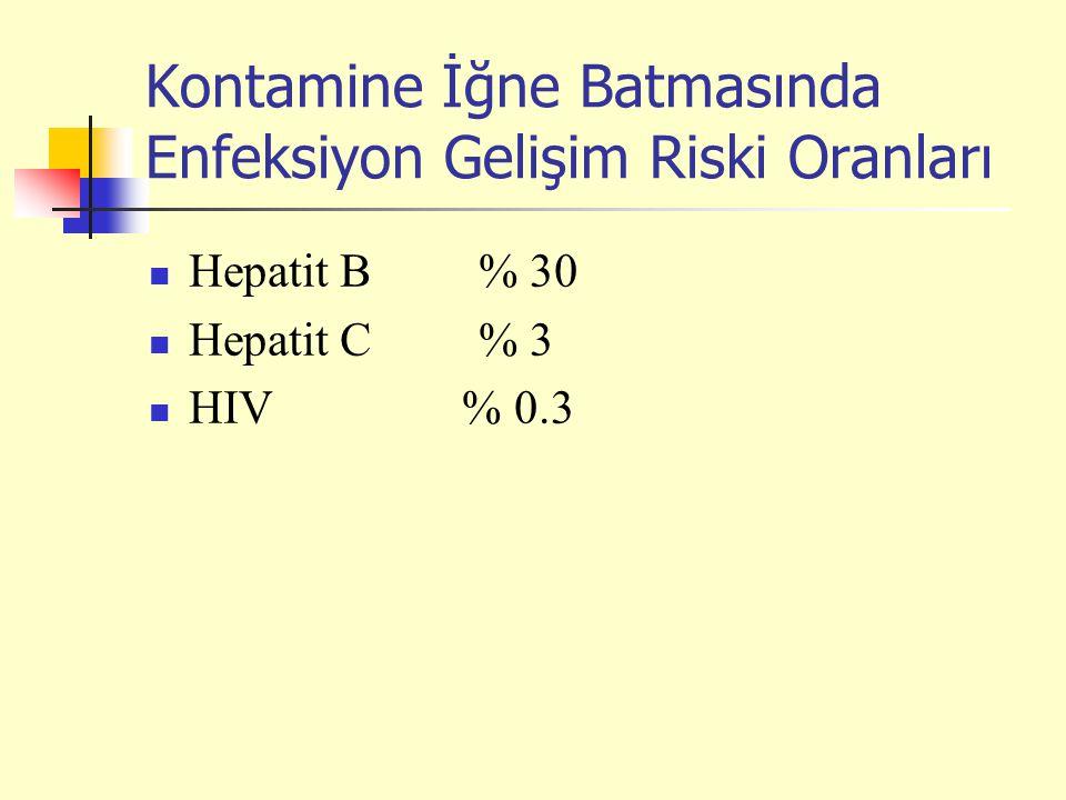 Kontamine İğne Batmasında Enfeksiyon Gelişim Riski Oranları Hepatit B % 30 Hepatit C % 3 HIV % 0.3