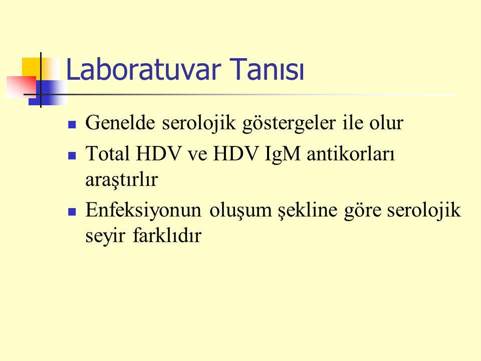 Laboratuvar Tanısı Genelde serolojik göstergeler ile olur Total HDV ve HDV IgM antikorları araştırlır Enfeksiyonun oluşum şekline göre serolojik seyir
