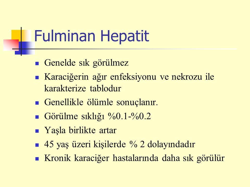 Fulminan Hepatit Genelde sık görülmez Karaciğerin ağır enfeksiyonu ve nekrozu ile karakterize tablodur Genellikle ölümle sonuçlanır. Görülme sıklığı %