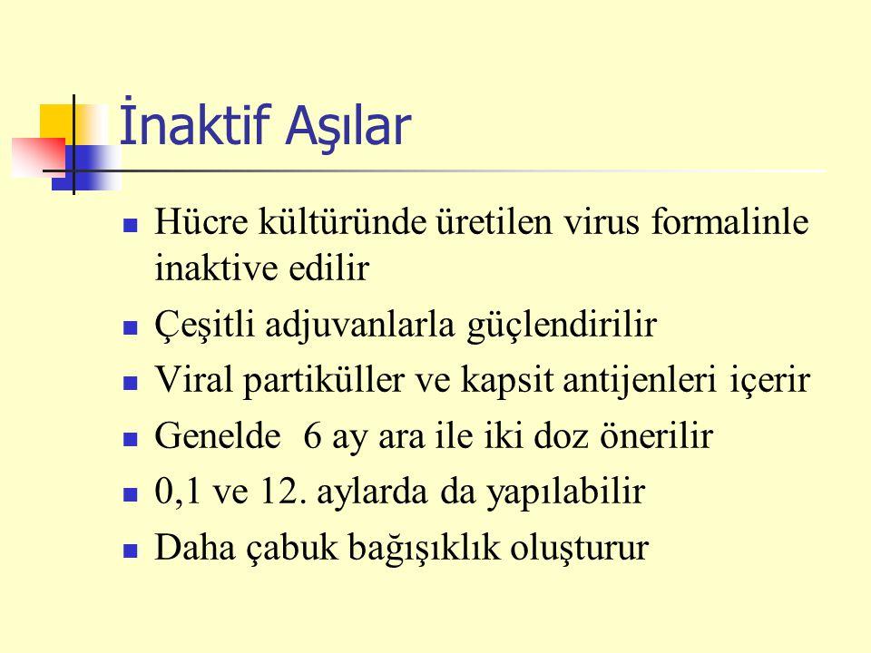 İnaktif Aşılar Hücre kültüründe üretilen virus formalinle inaktive edilir Çeşitli adjuvanlarla güçlendirilir Viral partiküller ve kapsit antijenleri i