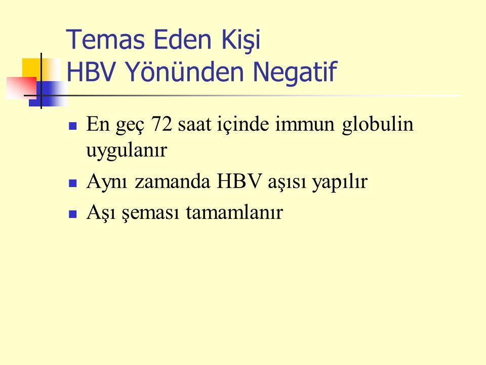 Temas Eden Kişi HBV Yönünden Negatif En geç 72 saat içinde immun globulin uygulanır Aynı zamanda HBV aşısı yapılır Aşı şeması tamamlanır