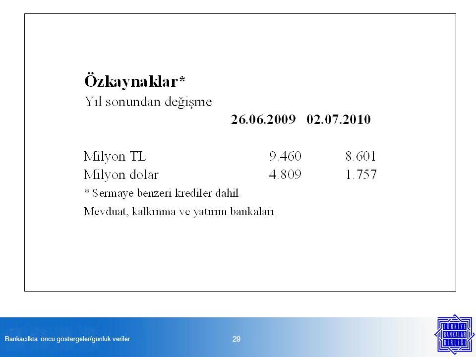 Bankacılkta öncü göstergeler/günlük veriler 29