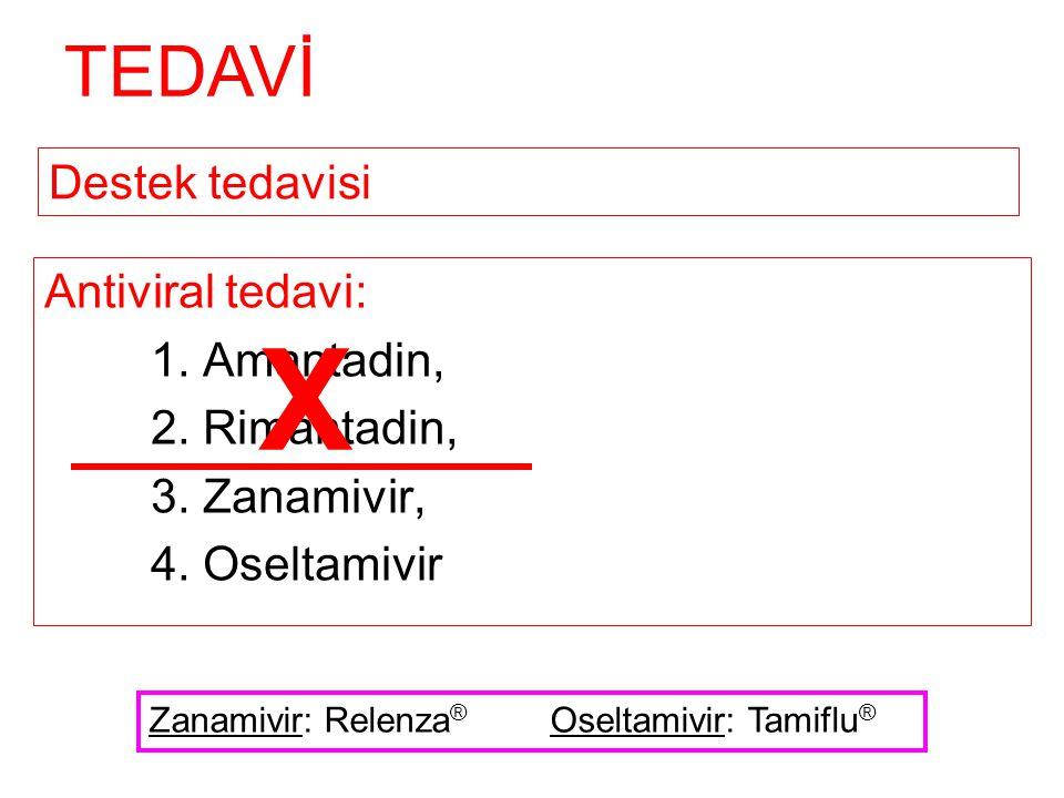 Antiviral tedavi: 1.Amantadin, 2. Rimantadin, 3. Zanamivir, 4.