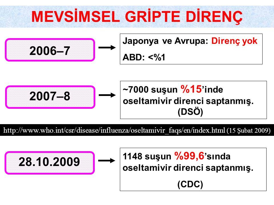 MEVSİMSEL GRİPTE DİRENÇ 2006–7 Japonya ve Avrupa: Direnç yok ABD: <%1 2007–8 ~7000 suşun %15 'inde oseltamivir direnci saptanmış.