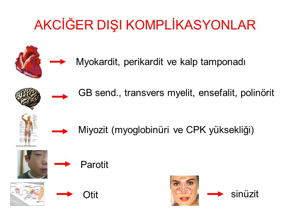 Mevsimsel grip düşünülüyorsa → Zanamivir (altta yatan akciğer hst.