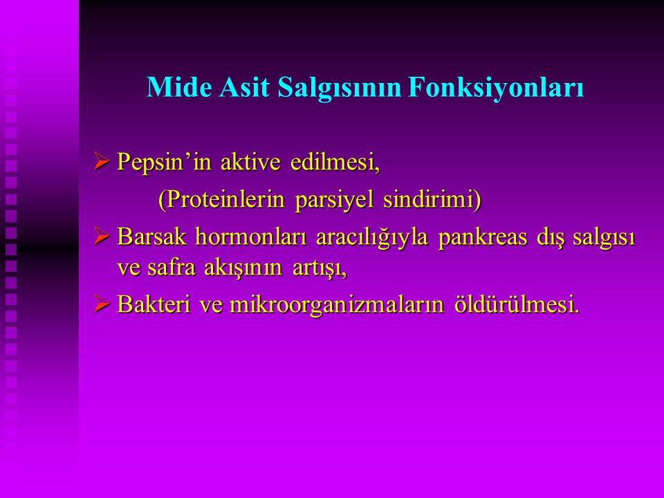 Mide Asit Salgısının Fonksiyonları  Pepsin'in aktive edilmesi, (Proteinlerin parsiyel sindirimi)  Barsak hormonları aracılığıyla pankreas dış salgıs