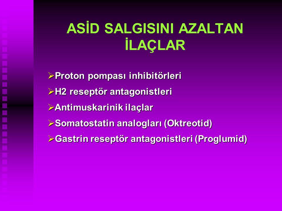 ASİD SALGISINI AZALTAN İLAÇLAR  Proton pompası inhibitörleri  H2 reseptör antagonistleri  Antimuskarinik ilaçlar  Somatostatin analogları (Oktreot
